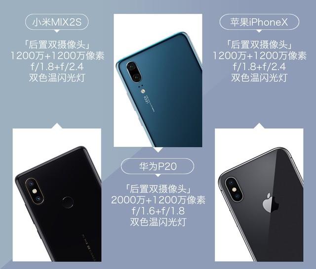 小米MIX2S挑战P20/iPhoneX 结局出人意料