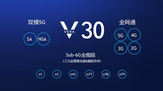 首度公开5G实验室 揭秘荣耀Vera 30终极双模5G全网通